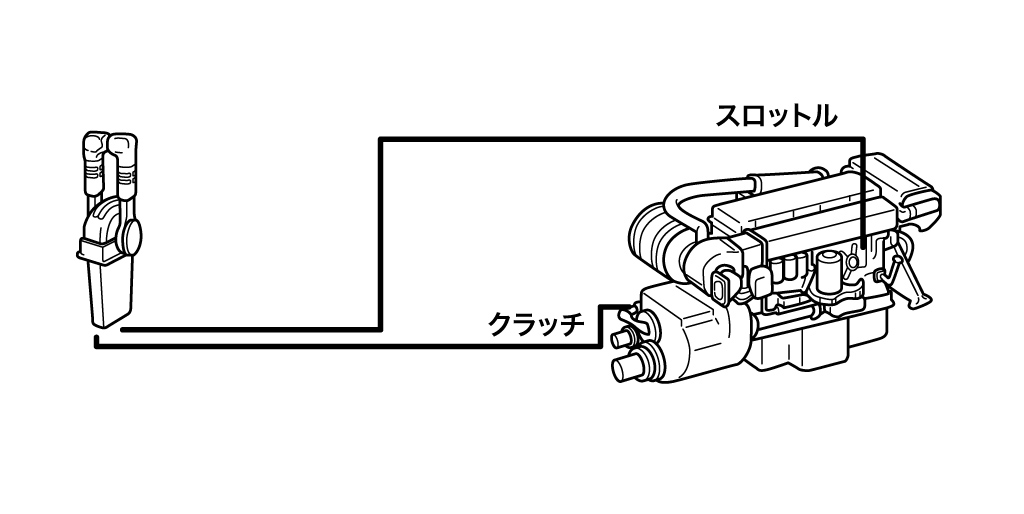 ツーレバータイプ<br>エンジン1機1ヵ所操作